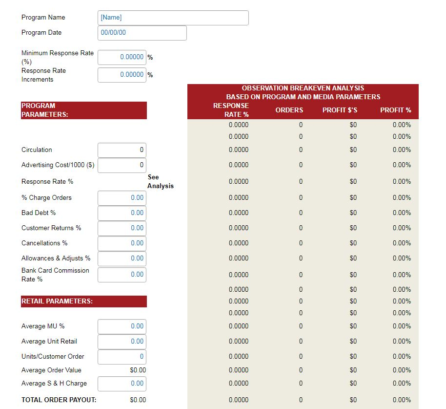 DWS Associates - Single Variable - Response Rate - Observation Breakeven Sensitivity Analysis Calculator