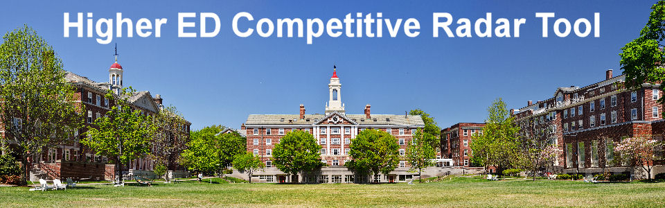 DWS Associates Higher Ed Competitive Radar Tool